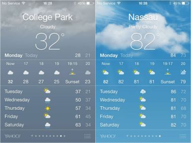 Weather Difference - College Park to Bahamas